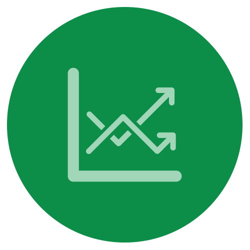 Alternative Indicators